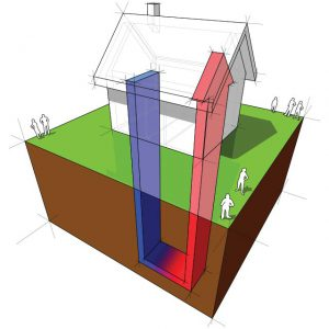 Geothermal Is A Green Home Energy Option